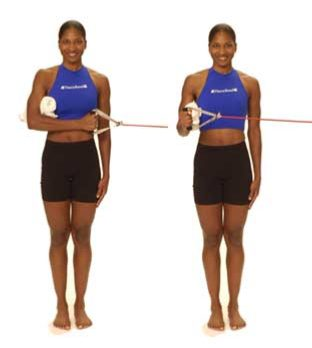 theraband-exercise-for-shoulder