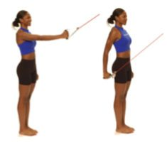 theraband-exercises-shoulder