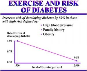 diabetes-exercise