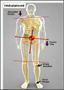 biomechanics-physiotherapy